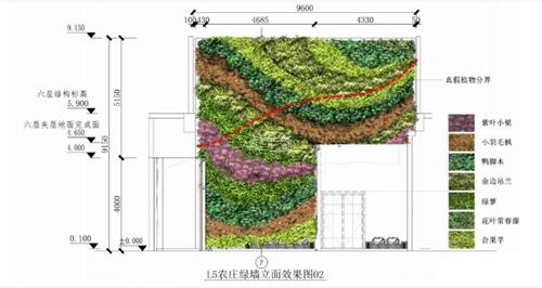农庄直绿化